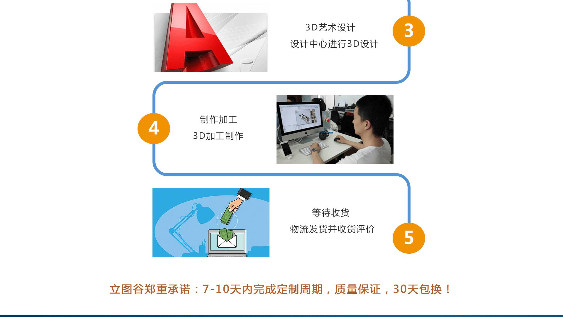 """立图谷""""沃3D肖像""""定制3D个性图像,高清裸眼3D产品与技术服务"""